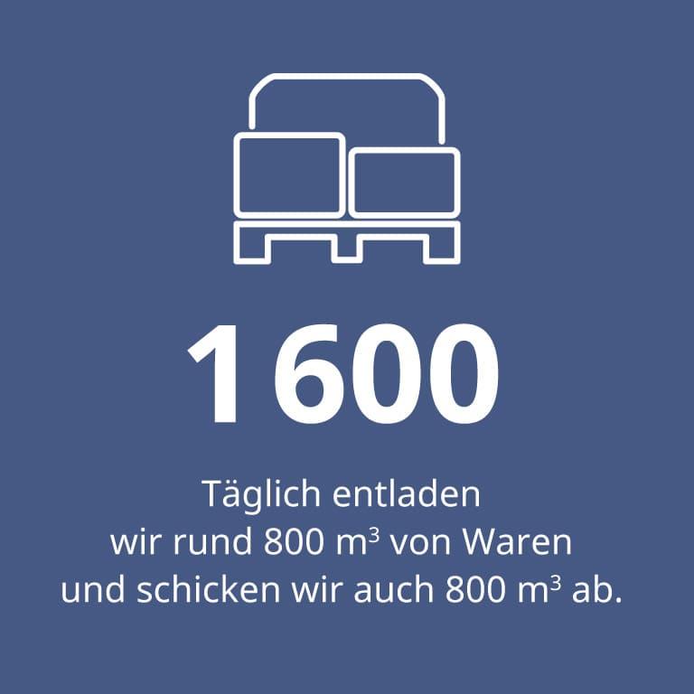 Polcar, taglich entladen wir rund 800 m3 von Waren und schicken wir auch 800 m3 ab.