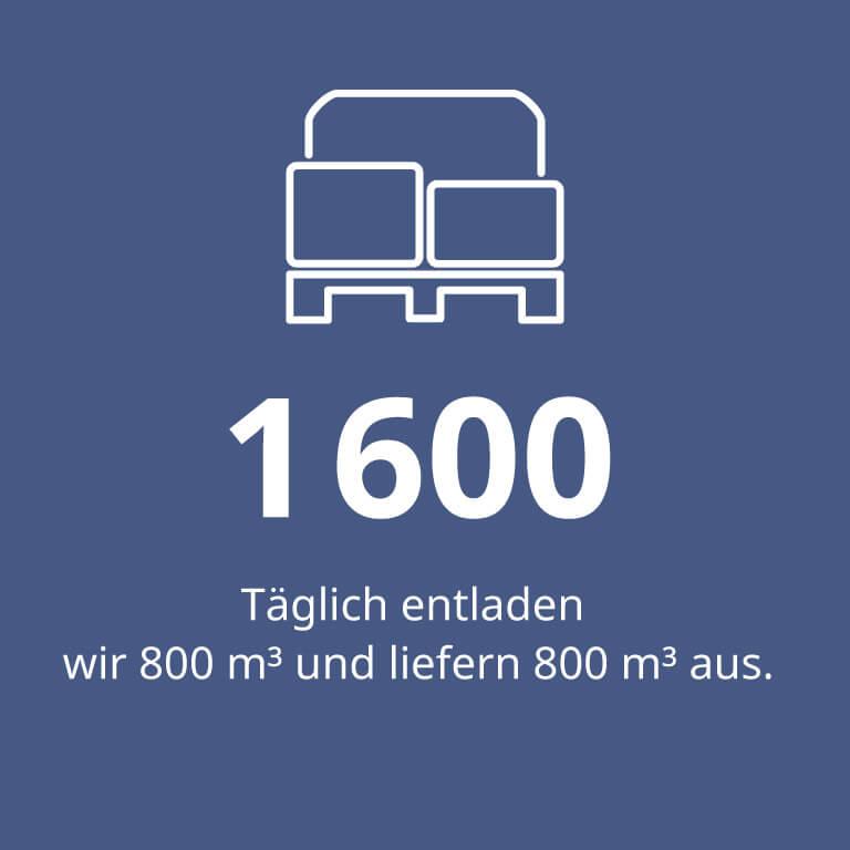 Polcar, taglich entladen wir  800 m3 von Waren und liefern 800 m3 aus.