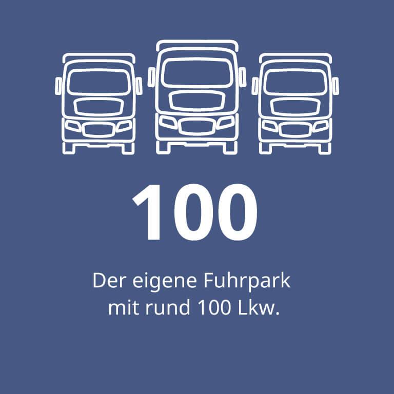 Polcar, Der eigene Fuhrpark mit rund 100 Lkw.