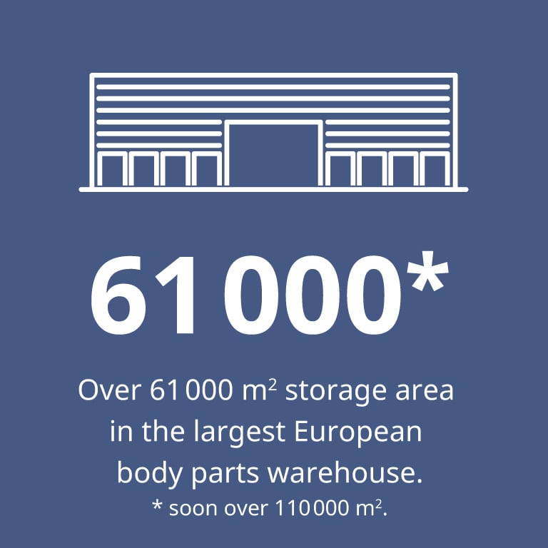Polcar, the largest European warehouse constructed to store big size body parts