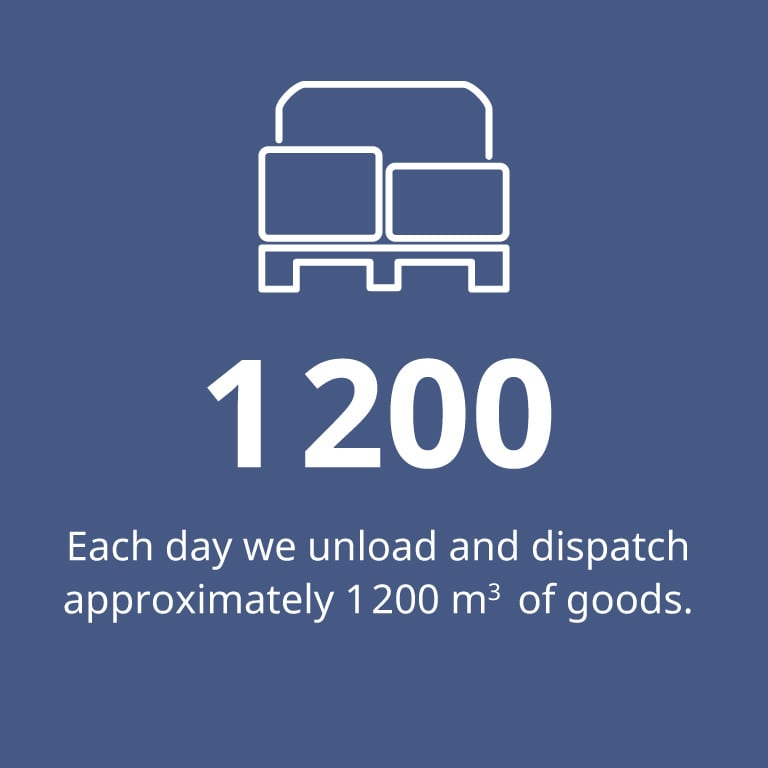 Polcar, every day we unload 600 m3 and dispatch 600 m3 of goods