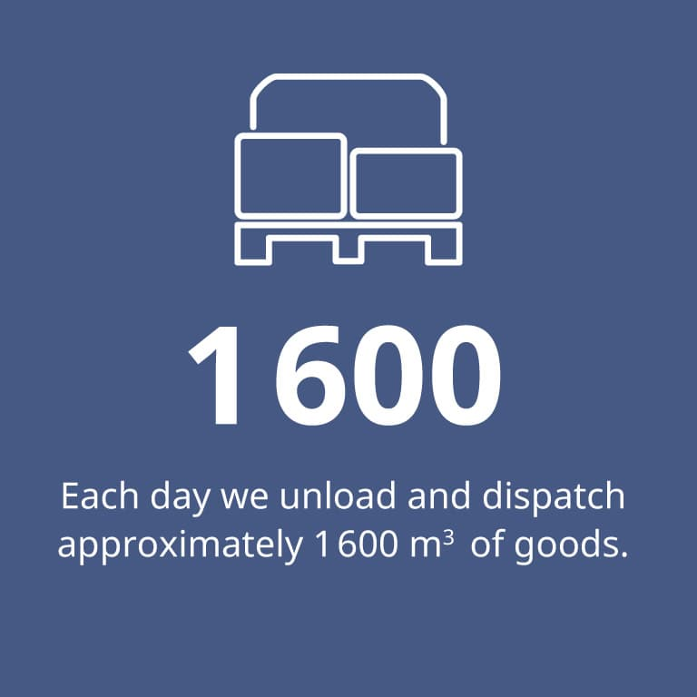 Polcar, each day we unload and dispatch approximately 1600 m3 of goods