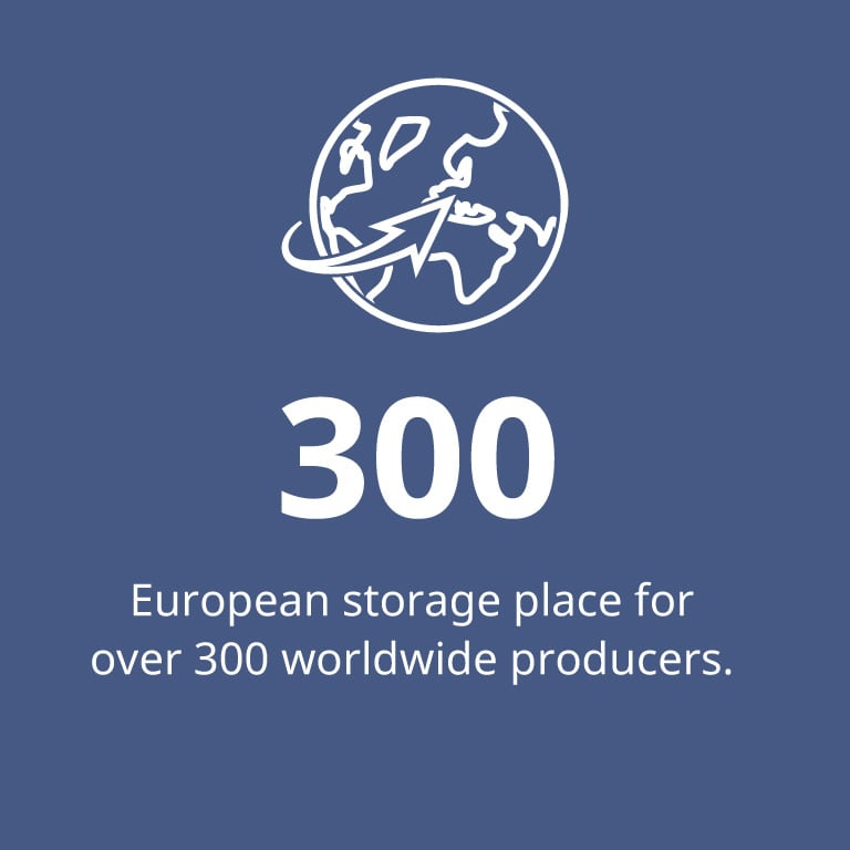 Polcar, constant availability of parts from 300 worldwide located factories